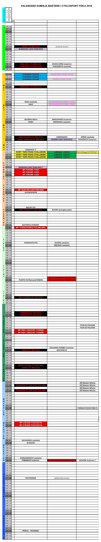 Kalendarz wyścigów masters 2018